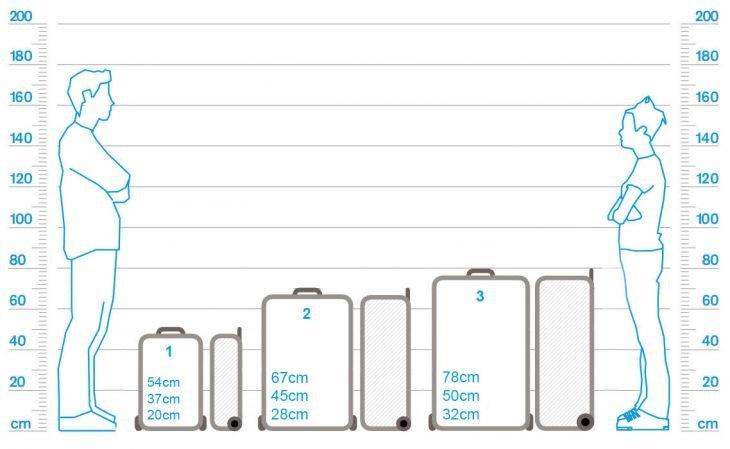 Size guide tripp ltd for Table 85 cm de large