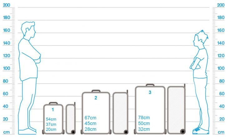 Suitcase Size & Capacity - Tripp Ltd